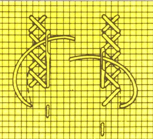 Основные вышивки крестом