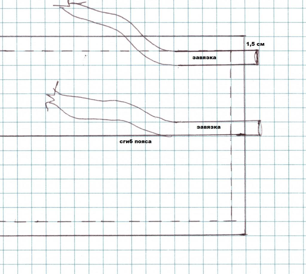 Расположение завязок на поясе