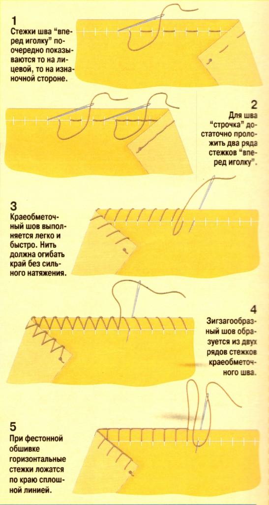 Декоративные швы, выполненные вручную