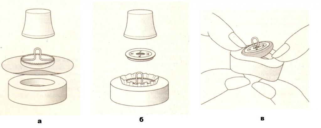 Изготовление обтяжной пуговицы из готового набора