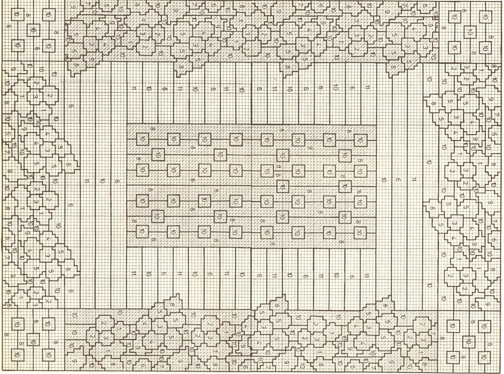 Схема вышивки коврика