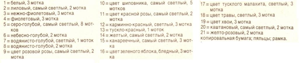 Условные обозначения (картина с примулами)