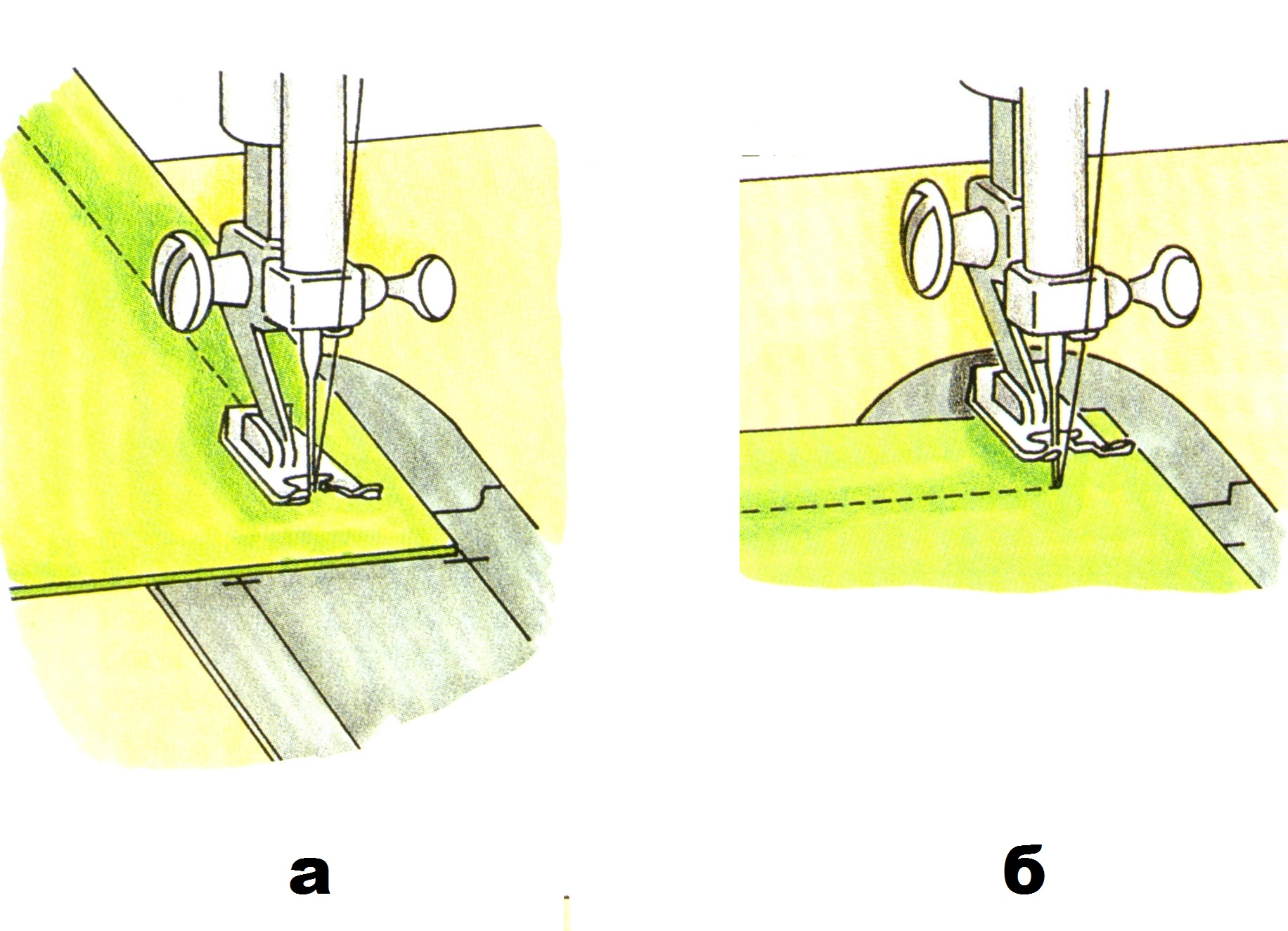 Выполнение поворота при строчке на машине
