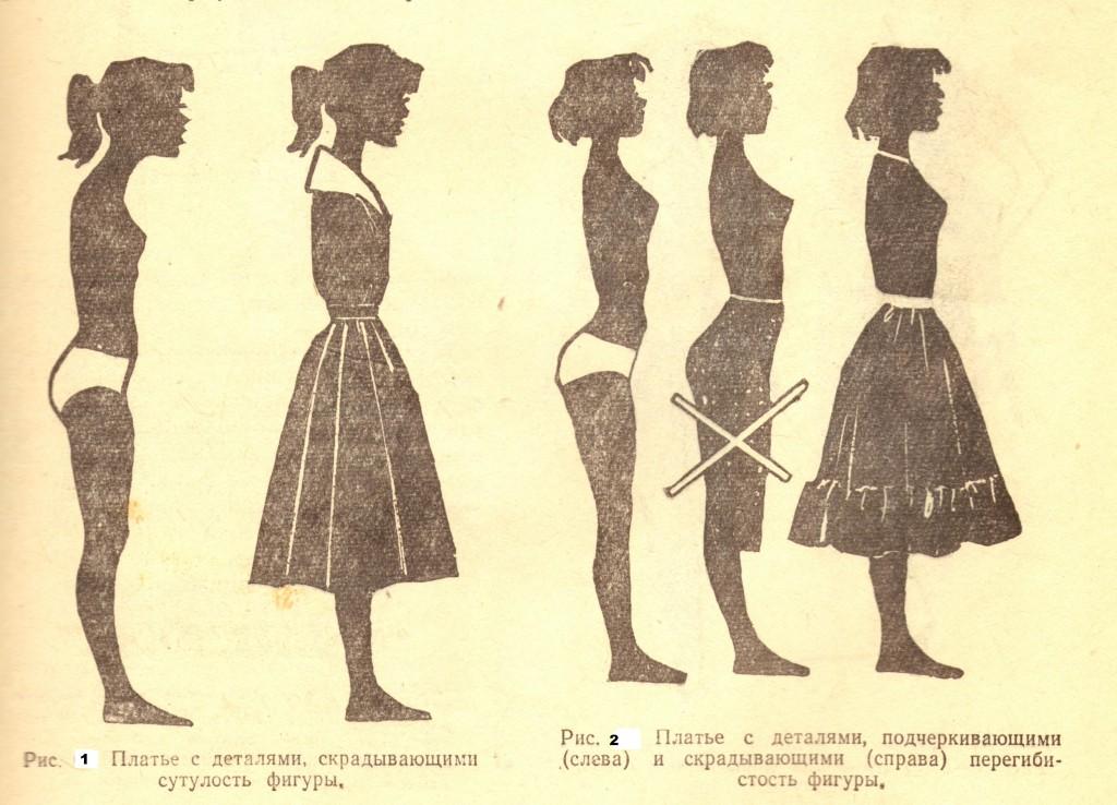 Платья скрывающее недостатки фигуры