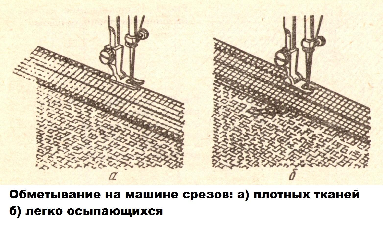 Обметыванеи срезов (1-3)