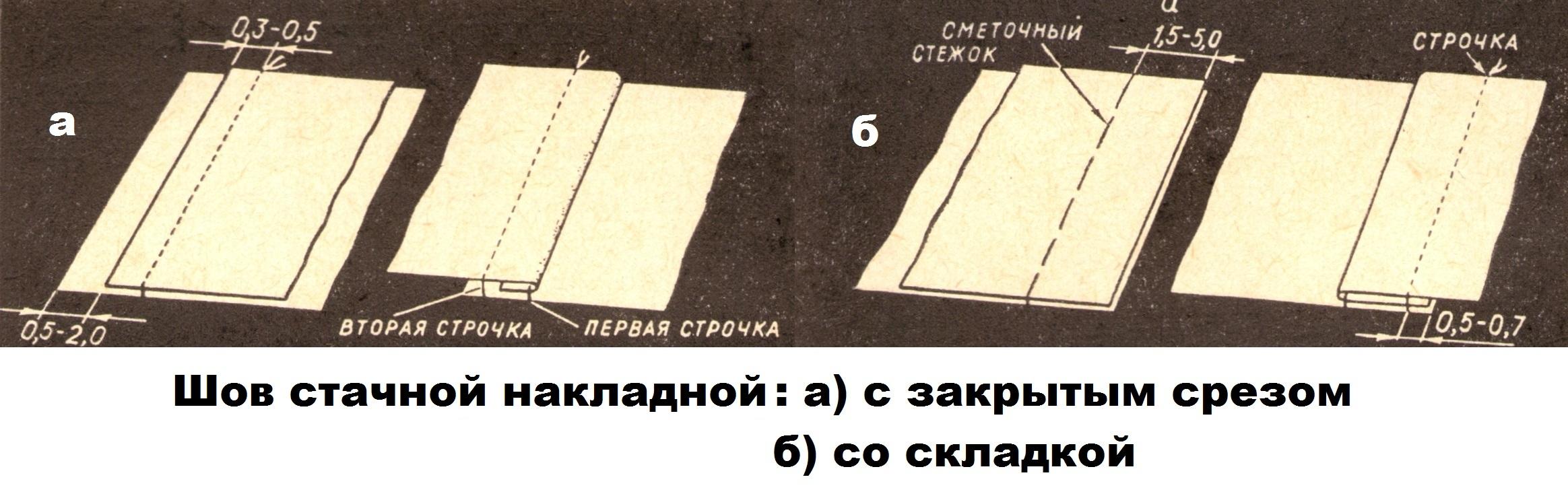 Шов накладной стачной (7)
