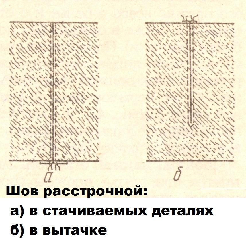 Шов расстрочной (6)