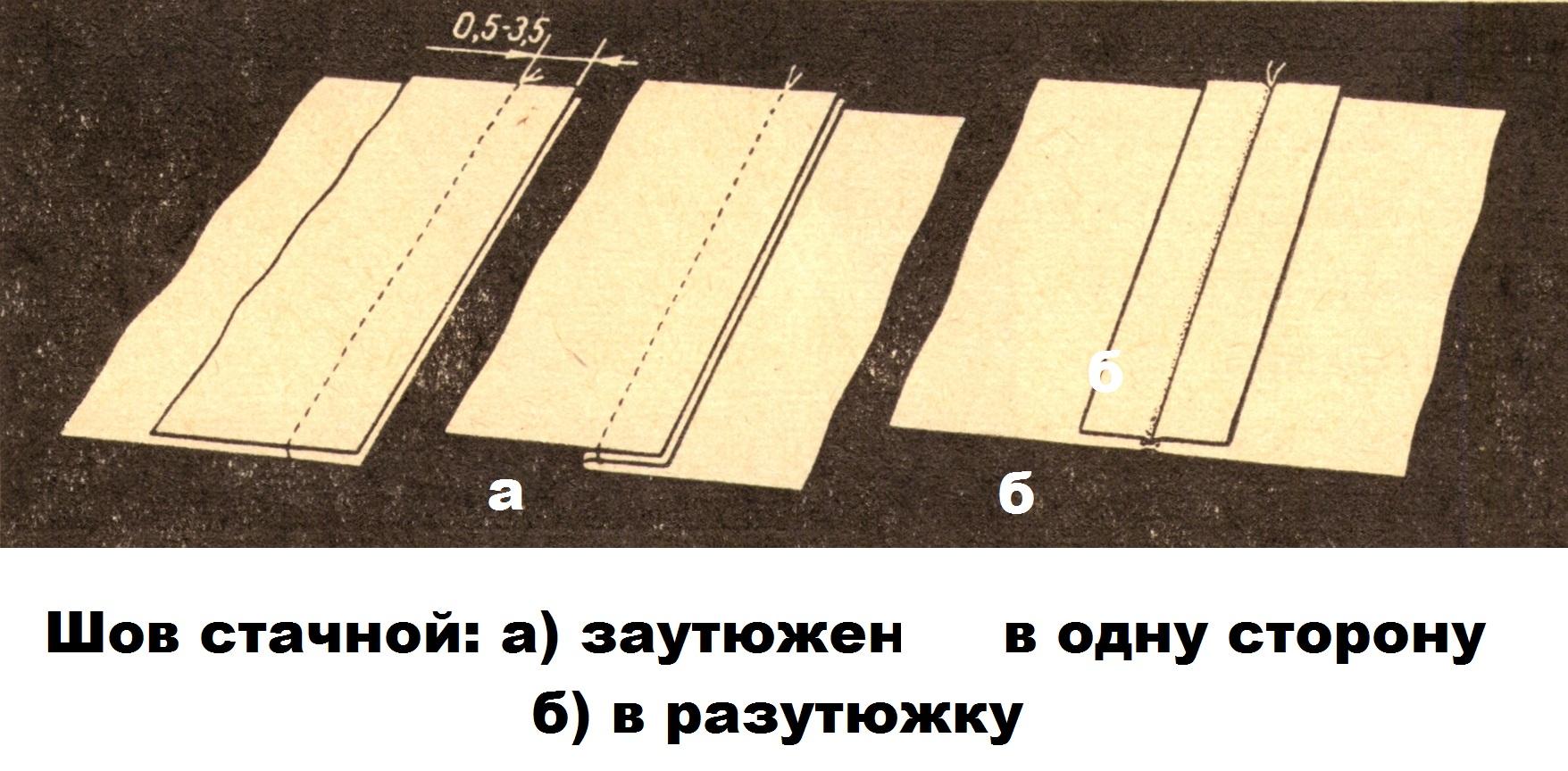 Шов стачной (1-1)