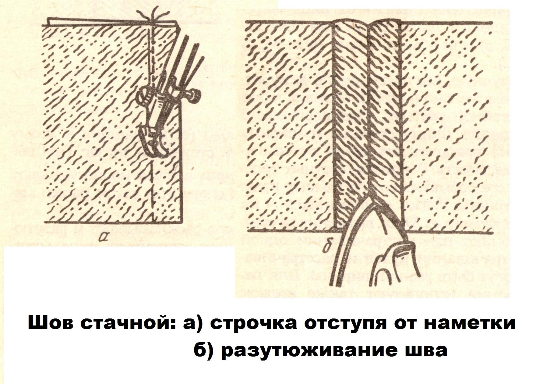 Шов стачной вразутюжку (1-2)