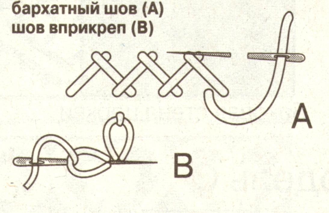 Образцы швов для вышивания