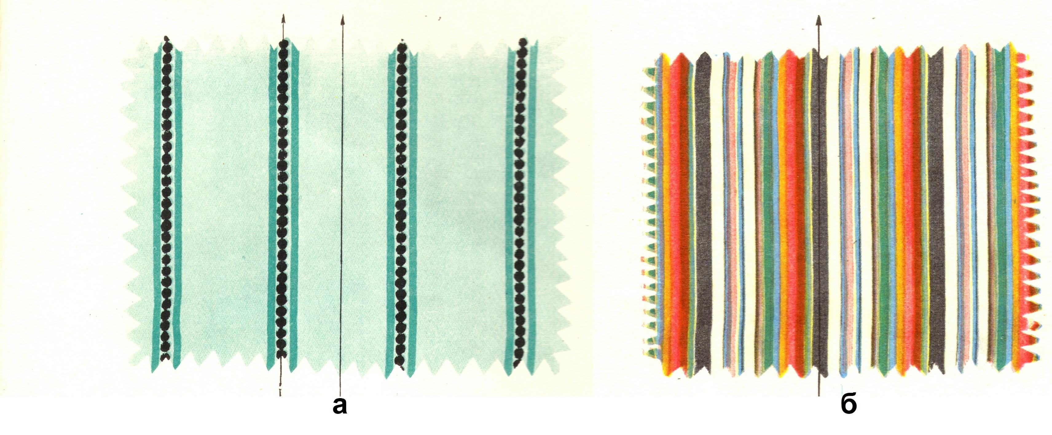 Ткань в полоску