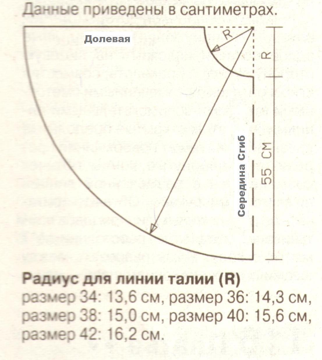 Юбка полусолнце: выкройка 96