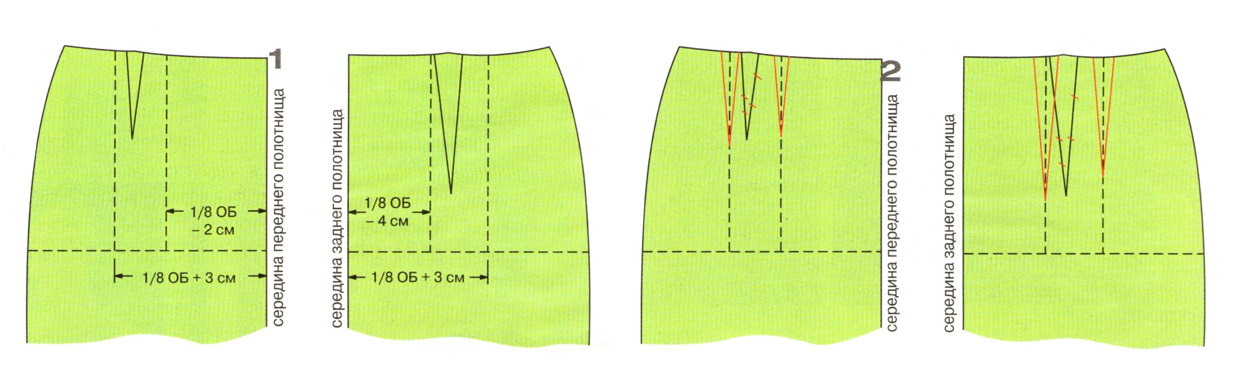 Юбки на широкие бедра выкройка