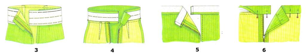 Как сделать пояс для юбки-солнце