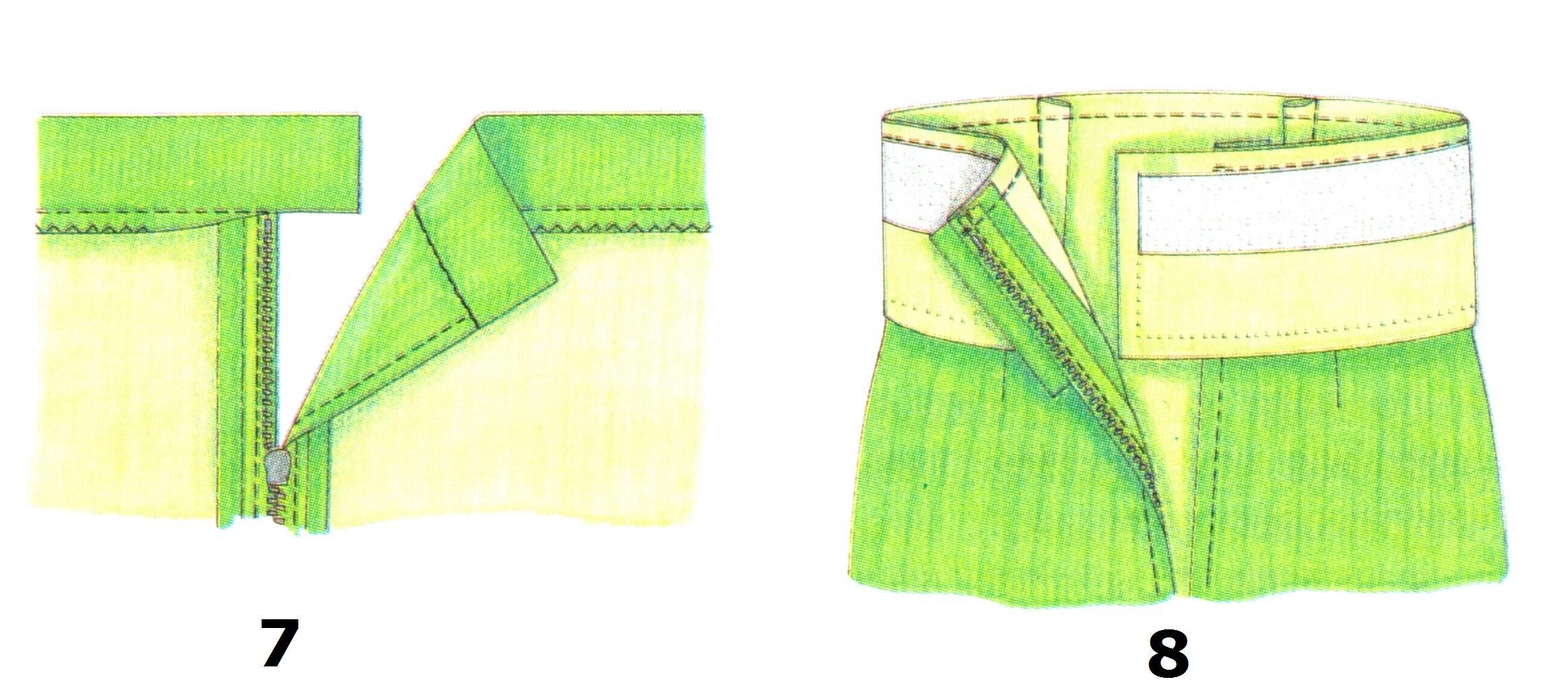 Как быстро сшить платье своими руками без выкройки. Видео МК 28