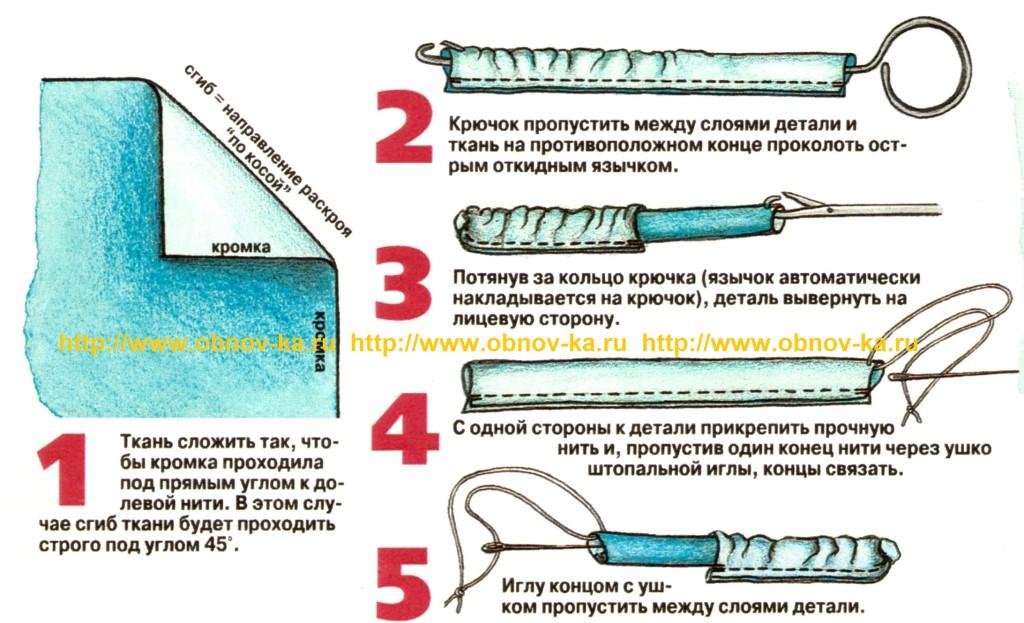 Изготовление петли (1-5)