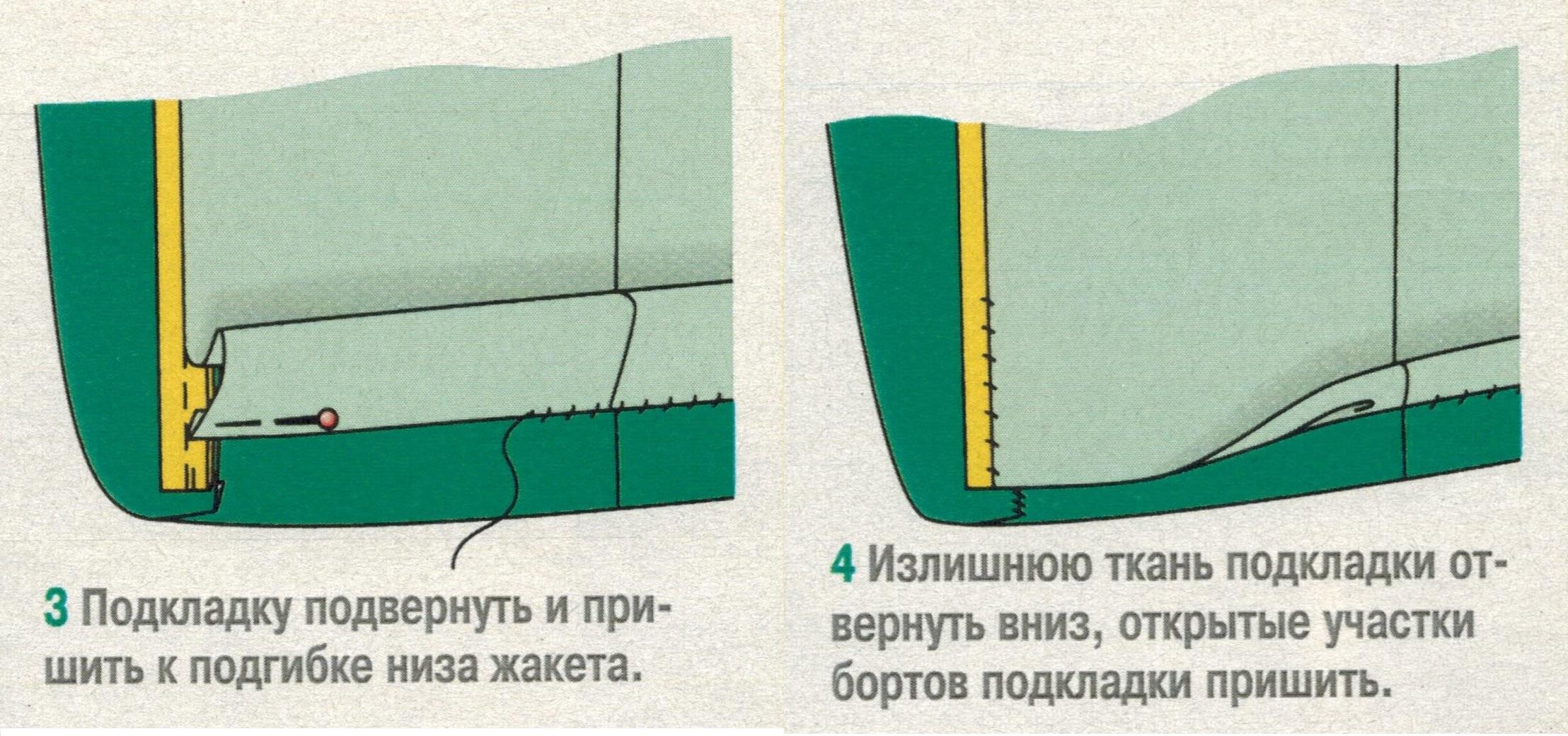 Как пришить подкладку к юбке 95