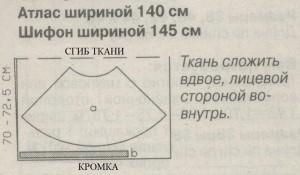 Юбка колокол план раскладки
