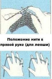 Положение нити в правой руке