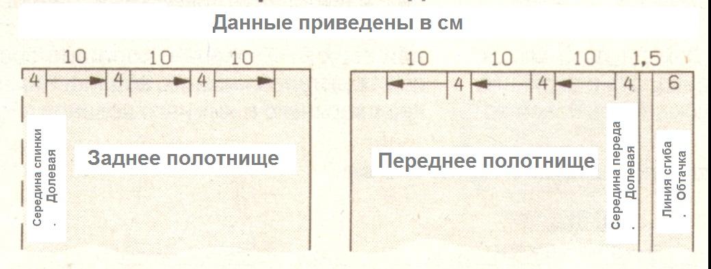 Схема складок на юбке
