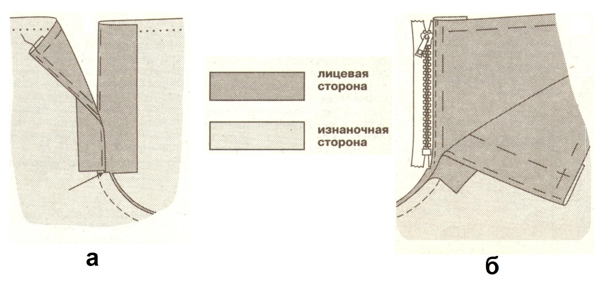 застежка молния на брюках 1