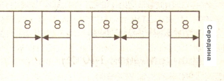 Схема расположения складок