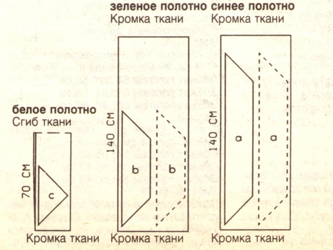 План раскладки шали А