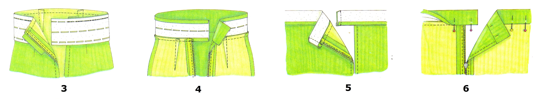 Обработка пояса