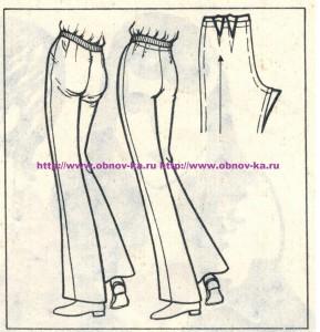 Примерка брюк 1