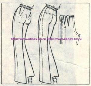 Примерка брюк 2
