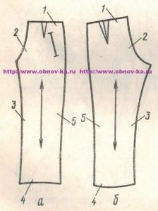 детали кроя брюк